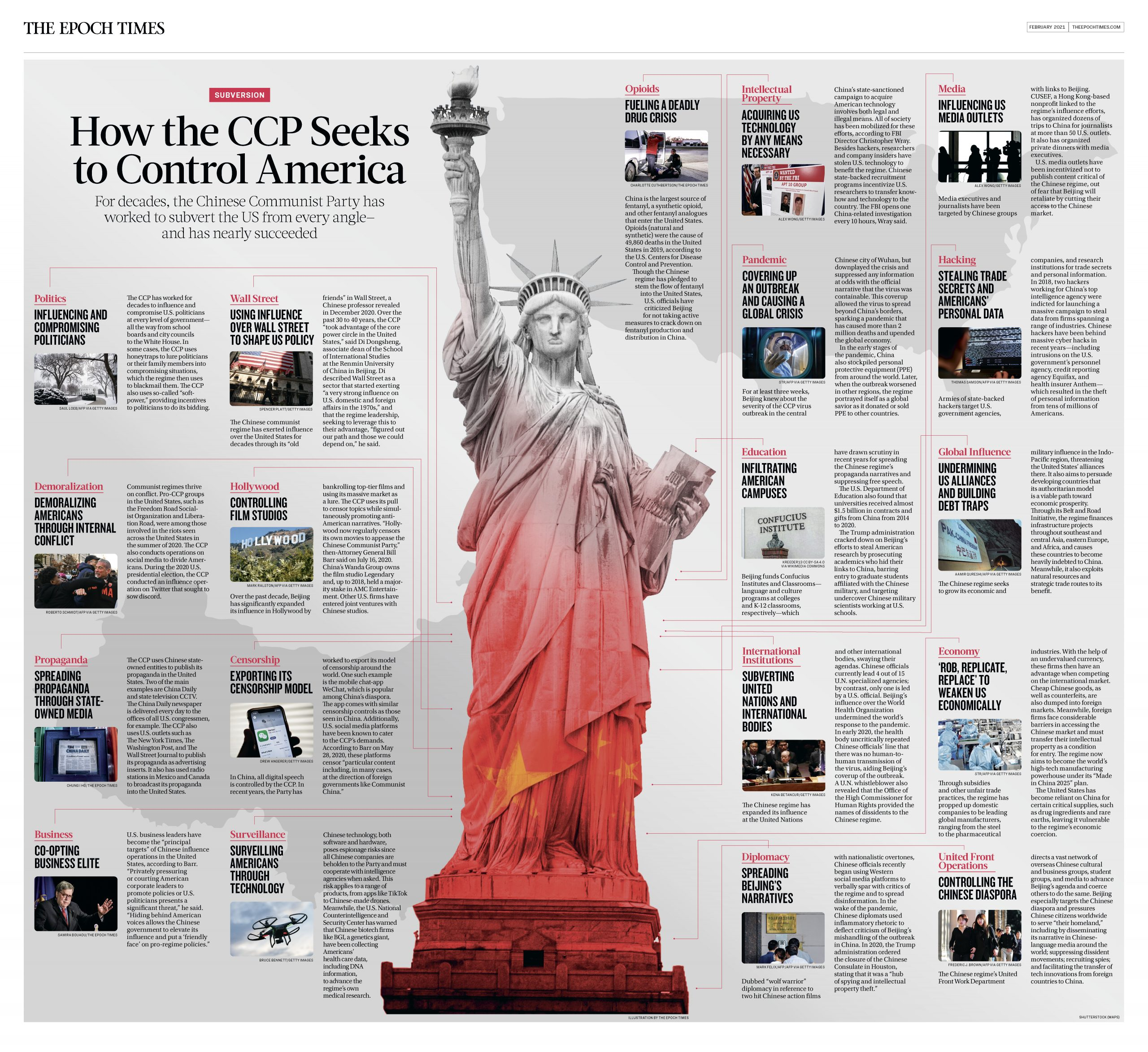 Infographic: How the CCP Seeks to Control America